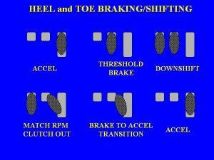 Heel and Toe Shifting  Rocky Mountain Region Porsche Club